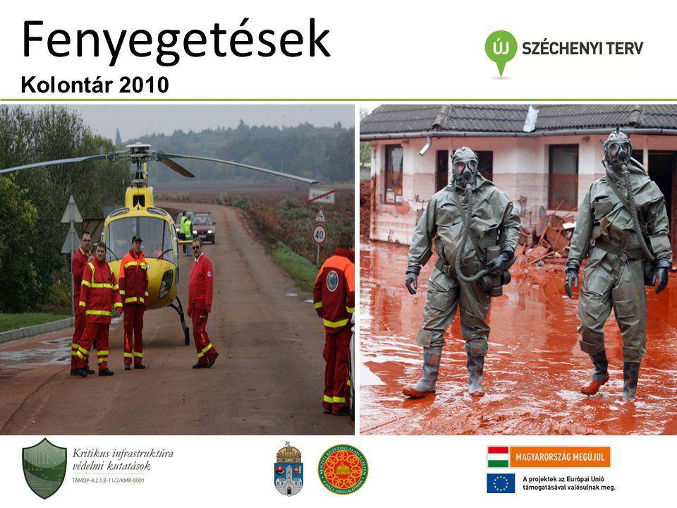 Kolontár 2010 Fenyegetések
