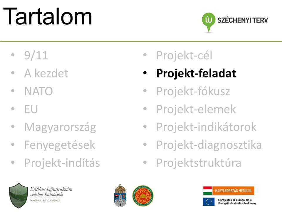 Tartalom Projekt-cél Projekt-feladat Projekt-fókusz Projekt-elemek Projekt-indikátorok Projekt-diagnosztika Projektstruktúra 9/11 A kezdet NATO EU Mag