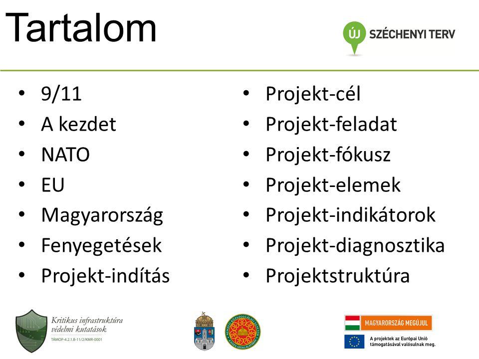 Projekt-fókusz Négy kiemelt kutatási terület: (1)a nagy megbízhatóságú, hibatűrő, ún.