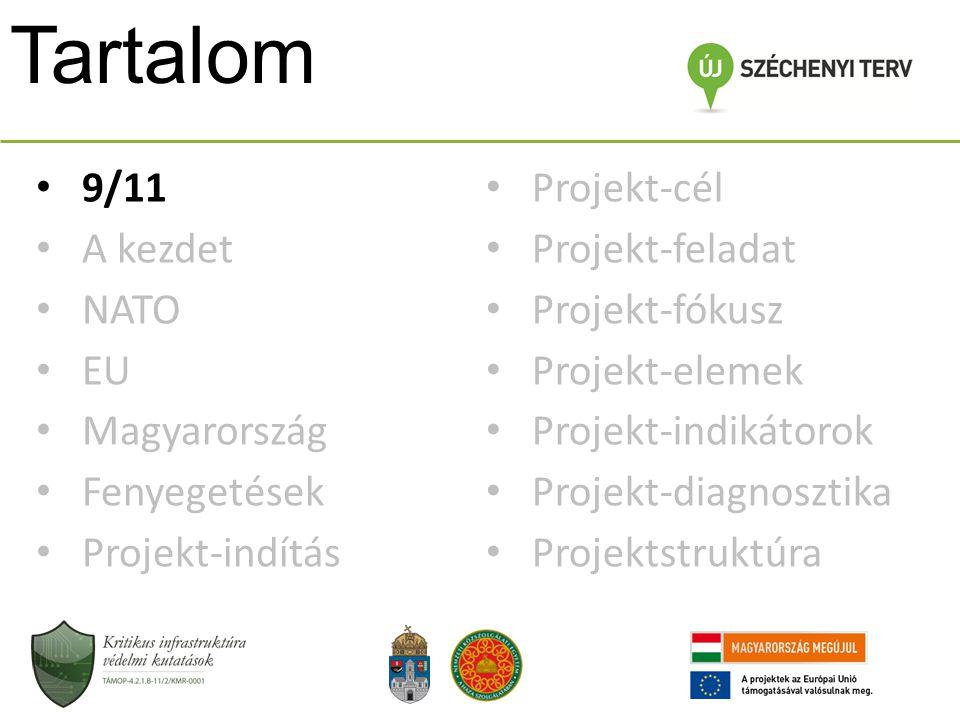 9/11 A kezdet NATO EU Magyarország Fenyegetések Projekt-indítás Tartalom Projekt-cél Projekt-feladat Projekt-fókusz Projekt-elemek Projekt-indikátorok Projekt-diagnosztika Projektstruktúra