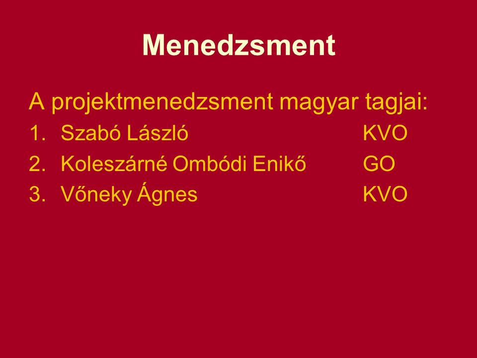 Menedzsment A projektmenedzsment magyar tagjai: 1.Szabó LászlóKVO 2.Koleszárné Ombódi EnikőGO 3.Vőneky ÁgnesKVO