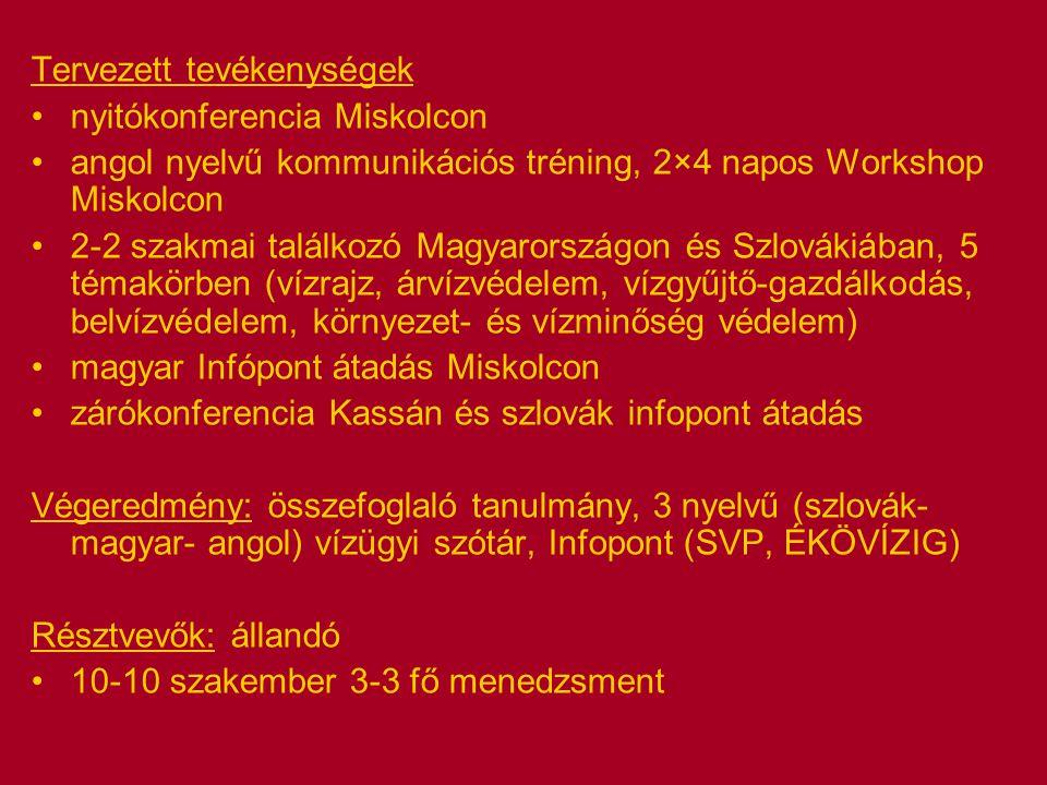 Tervezett tevékenységek nyitókonferencia Miskolcon angol nyelvű kommunikációs tréning, 2×4 napos Workshop Miskolcon 2-2 szakmai találkozó Magyarországon és Szlovákiában, 5 témakörben (vízrajz, árvízvédelem, vízgyűjtő-gazdálkodás, belvízvédelem, környezet- és vízminőség védelem) magyar Infópont átadás Miskolcon zárókonferencia Kassán és szlovák infopont átadás Végeredmény: összefoglaló tanulmány, 3 nyelvű (szlovák- magyar- angol) vízügyi szótár, Infopont (SVP, ÉKÖVÍZIG) Résztvevők: állandó 10-10 szakember 3-3 fő menedzsment