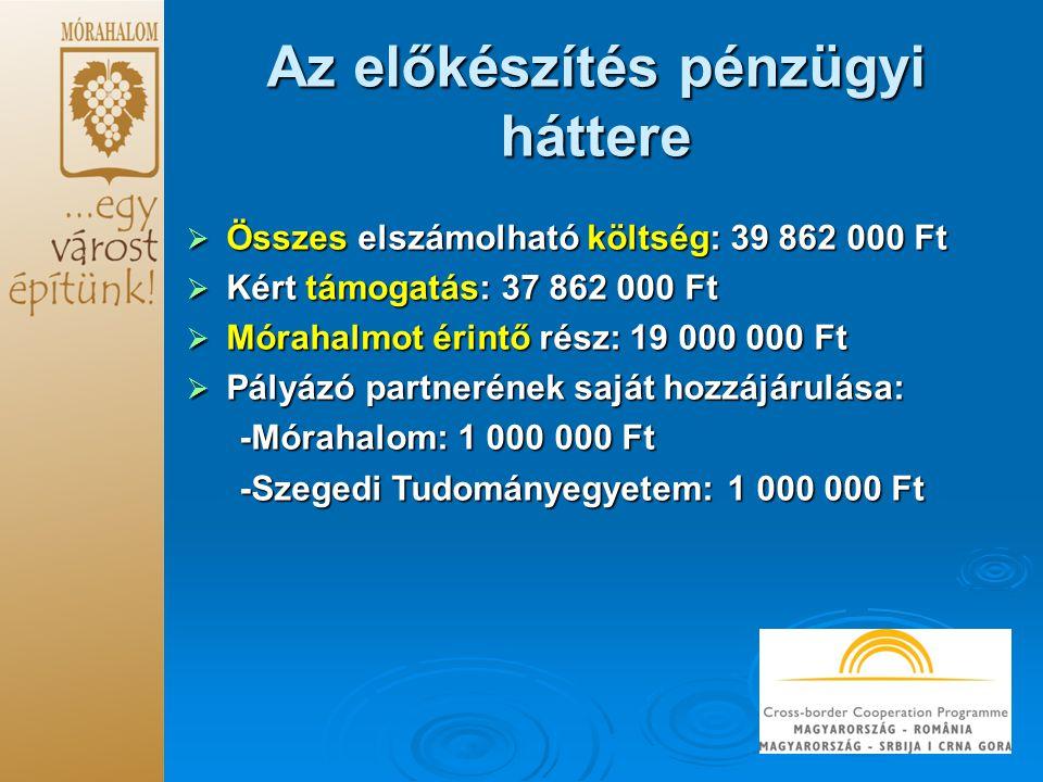Az előkészítés pénzügyi háttere  Összes elszámolható költség: 39 862 000 Ft  Kért támogatás: 37 862 000 Ft  Mórahalmot érintő rész: 19 000 000 Ft  Pályázó partnerének saját hozzájárulása: -Mórahalom: 1 000 000 Ft -Szegedi Tudományegyetem: 1 000 000 Ft