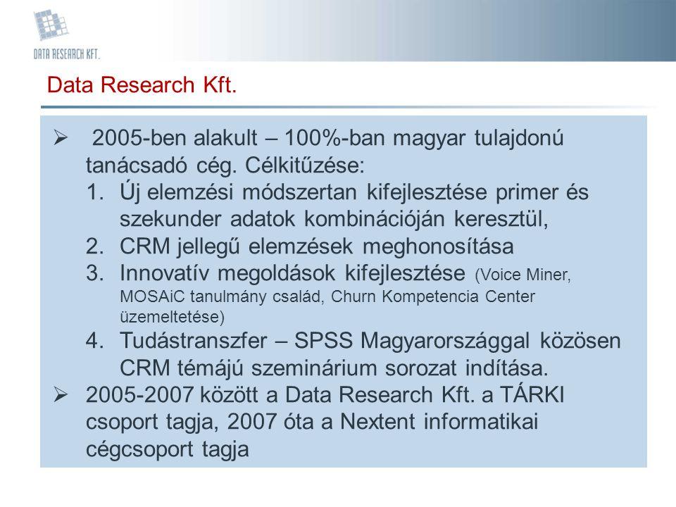 Data Research Kft.  2005-ben alakult – 100%-ban magyar tulajdonú tanácsadó cég. Célkitűzése: 1.Új elemzési módszertan kifejlesztése primer és szekund