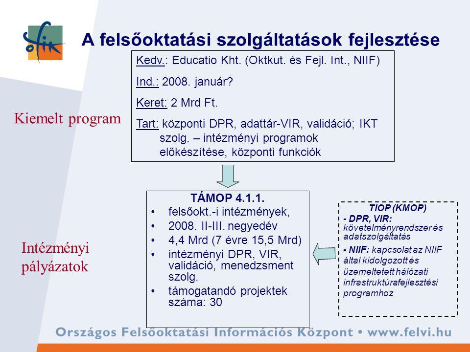 A felsőoktatási szolgáltatások fejlesztése TÁMOP 4.1.1.