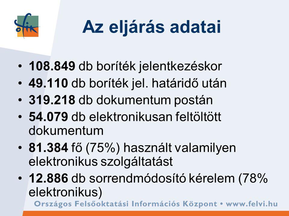 Az eljárás adatai 108.849 db boríték jelentkezéskor 49.110 db boríték jel.