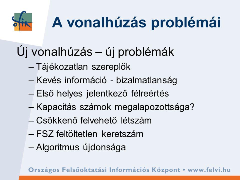 Felsőoktatási Műhely Cél: - Űrt tölt be – a Magyar Felsőoktatás megszűnt - Szakpolitikai diskurzushoz teret biztosít - A kutatási eredmények disszeminációja - Az NFT2-es fejlesztések követése, szakmai követése Eszközök: - Negyedéves periodika - www.felvi.hu Műhely csatornawww.felvi.hu