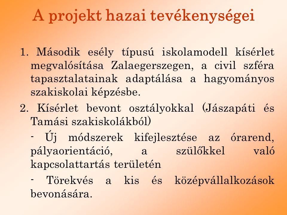 A projekt hazai tevékenységei 3.