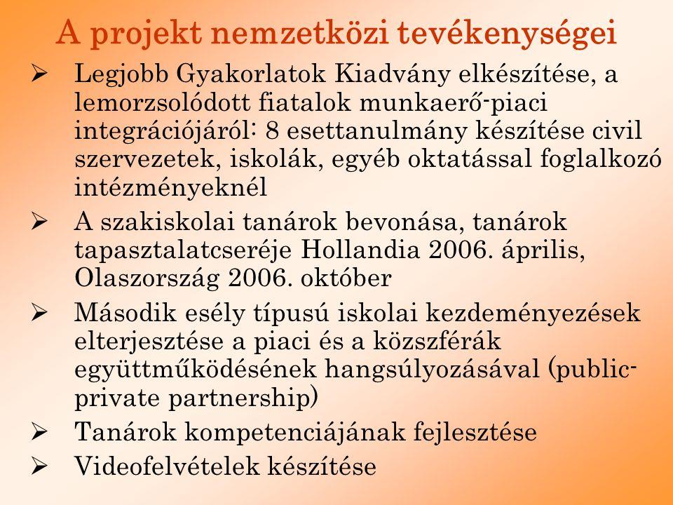 A projekt nemzetközi tevékenységei  Módszertani csere (know-how) az állásnélküliség kezelésére, különösen a lemorzsolódó fiatalok szükségleteit figyelembe véve  Legjobb gyakorlat kiadvány: 6 esettanulmány iskolák lemorzsolódását megakadályozó stratégiájáról  Javaslatok megfogalmazása a helyi, nemzeti és európai szakpolitikák felé a foglalkoztathatóság, az oktatás és a második esély típusú iskolák együttműködésének lehetőségeiről, feltételeiről