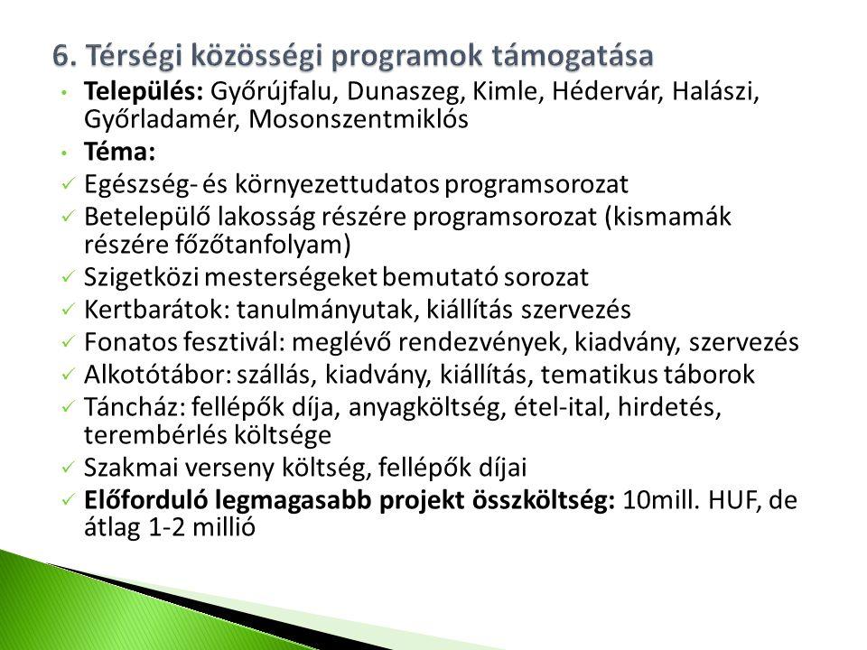 Település: Győrújfalu, Dunaszeg, Kimle, Hédervár, Halászi, Győrladamér, Mosonszentmiklós Téma: Egészség- és környezettudatos programsorozat Betelepülő lakosság részére programsorozat (kismamák részére főzőtanfolyam) Szigetközi mesterségeket bemutató sorozat Kertbarátok: tanulmányutak, kiállítás szervezés Fonatos fesztivál: meglévő rendezvények, kiadvány, szervezés Alkotótábor: szállás, kiadvány, kiállítás, tematikus táborok Táncház: fellépők díja, anyagköltség, étel-ital, hirdetés, terembérlés költsége Szakmai verseny költség, fellépők díjai Előforduló legmagasabb projekt összköltség: 10mill.
