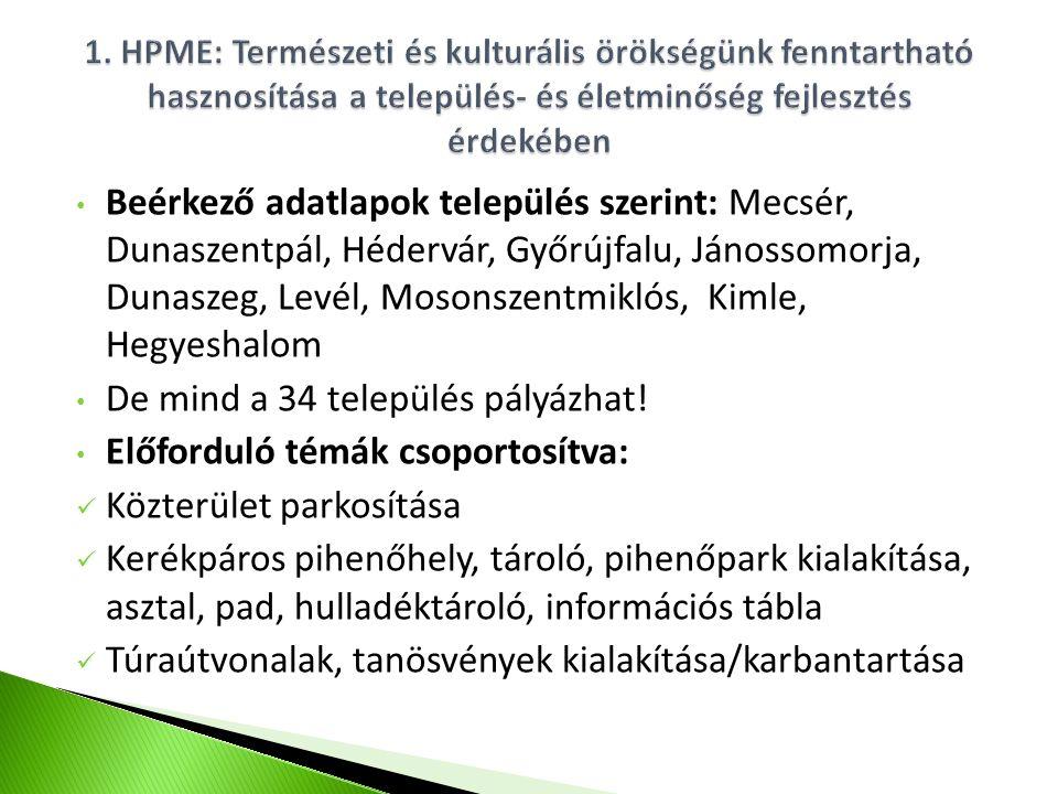 Beérkező adatlapok település szerint: Mecsér, Dunaszentpál, Hédervár, Győrújfalu, Jánossomorja, Dunaszeg, Levél, Mosonszentmiklós, Kimle, Hegyeshalom De mind a 34 település pályázhat.