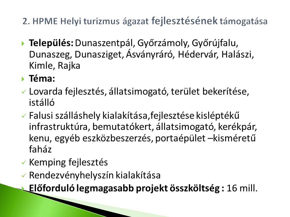  Település: Dunaszentpál, Győrzámoly, Győrújfalu, Dunaszeg, Dunasziget, Ásványráró, Hédervár, Halászi, Kimle, Rajka  Téma: Lovarda fejlesztés, állatsimogató, terület bekerítése, istálló Falusi szálláshely kialakítása,fejlesztése kisléptékű infrastruktúra, bemutatókert, állatsimogató, kerékpár, kenu, egyéb eszközbeszerzés, portaépület –kisméretű faház Kemping fejlesztés Rendezvényhelyszín kialakítása  Előforduló legmagasabb projekt összköltség : 16 mill.