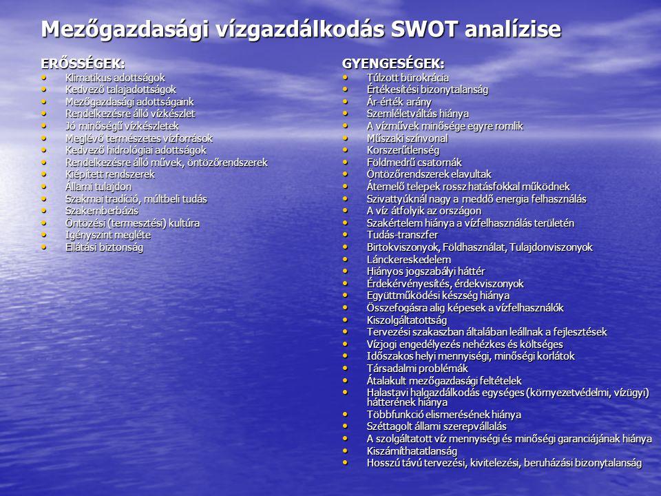 Mezőgazdasági vízgazdálkodás SWOT analízise ERŐSSÉGEK: Klimatikus adottságok Klimatikus adottságok Kedvező talajadottságok Kedvező talajadottságok Mezőgazdasági adottságaink Mezőgazdasági adottságaink Rendelkezésre álló vízkészlet Rendelkezésre álló vízkészlet Jó minőségű vízkészletek Jó minőségű vízkészletek Meglévő természetes vízforrások Meglévő természetes vízforrások Kedvező hidrológiai adottságok Kedvező hidrológiai adottságok Rendelkezésre álló művek, öntözőrendszerek Rendelkezésre álló művek, öntözőrendszerek Kiépített rendszerek Kiépített rendszerek Állami tulajdon Állami tulajdon Szakmai tradíció, múltbeli tudás Szakmai tradíció, múltbeli tudás Szakemberbázis Szakemberbázis Öntözési (termesztési) kultúra Öntözési (termesztési) kultúra Igényszint megléte Igényszint megléte Ellátási biztonság Ellátási biztonságGYENGESÉGEK: Túlzott bürokrácia Túlzott bürokrácia Értékesítési bizonytalanság Értékesítési bizonytalanság Ár-érték arány Ár-érték arány Szemléletváltás hiánya Szemléletváltás hiánya A vízművek minősége egyre romlik A vízművek minősége egyre romlik Műszaki színvonal Műszaki színvonal Korszerűtlenség Korszerűtlenség Földmedrű csatornák Földmedrű csatornák Öntözőrendszerek elavultak Öntözőrendszerek elavultak Átemelő telepek rossz hatásfokkal működnek Átemelő telepek rossz hatásfokkal működnek Szivattyúknál nagy a meddő energia felhasználás Szivattyúknál nagy a meddő energia felhasználás A víz átfolyik az országon A víz átfolyik az országon Szakértelem hiánya a vízfelhasználás területén Szakértelem hiánya a vízfelhasználás területén Tudás-transzfer Tudás-transzfer Birtokviszonyok, Földhasználat, Tulajdonviszonyok Birtokviszonyok, Földhasználat, Tulajdonviszonyok Lánckereskedelem Lánckereskedelem Hiányos jogszabályi háttér Hiányos jogszabályi háttér Érdekérvényesítés, érdekviszonyok Érdekérvényesítés, érdekviszonyok Együttműködési készség hiánya Együttműködési készség hiánya Összefogásra alig képesek a vízfelhasználók Összefogásra alig képesek a vízfelhas