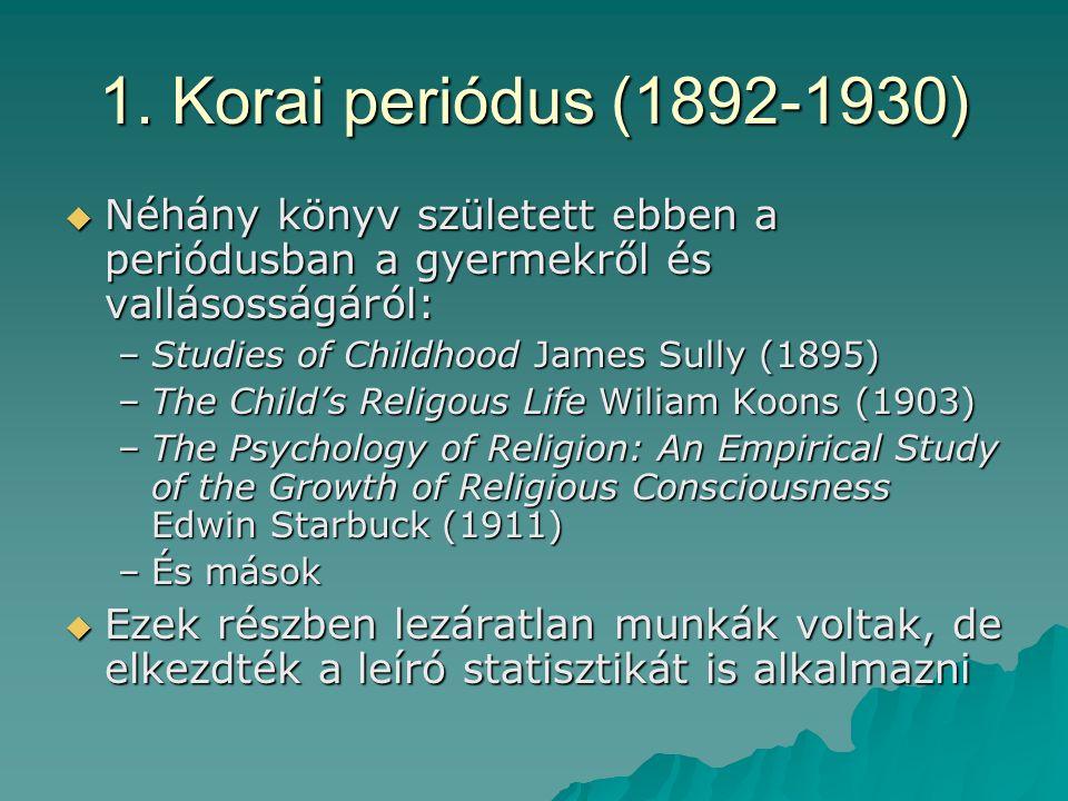 1. Korai periódus (1892-1930)  Néhány könyv született ebben a periódusban a gyermekről és vallásosságáról: –Studies of Childhood James Sully (1895) –