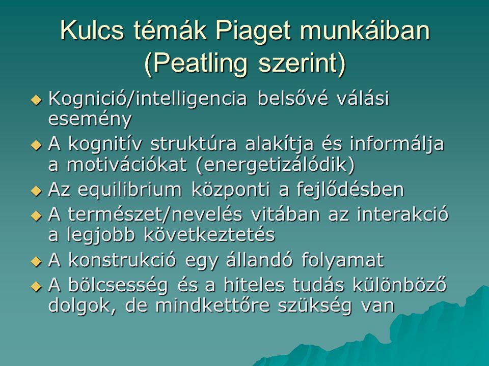 Kulcs témák Piaget munkáiban (Peatling szerint)  Kognició/intelligencia belsővé válási esemény  A kognitív struktúra alakítja és informálja a motivá