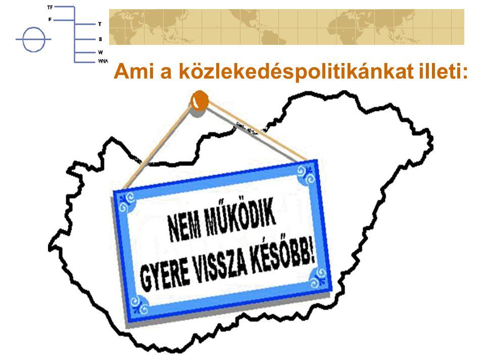 Vízi közlekedés A hajózás jelene és jövője Magyarországon. Szalma Botond MAHOSZ