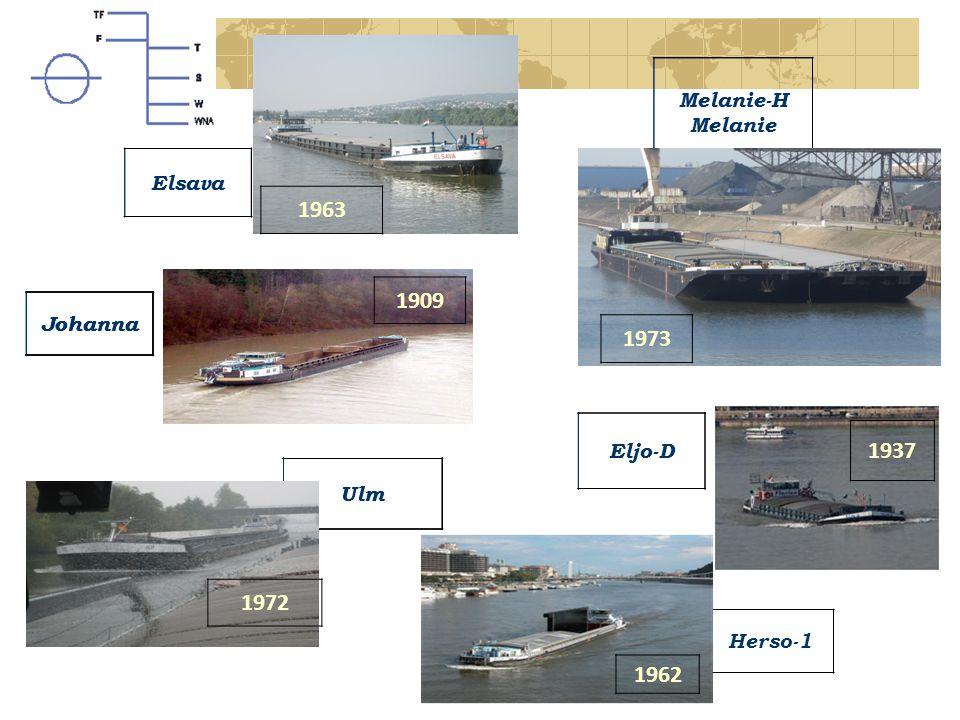 Teendők Tegyük világossá: A Duna nekünk dolgozik Kell,hogy legyen ténylegesen megvalósítható gazdasági terv -Megfelelő és végrehajtható közlekedési ko