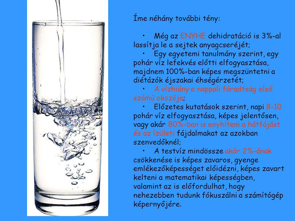 Íme néhány további tény: Még az ENYHE dehidratáció is 3%-al lassítja le a sejtek anyagcseréjét; Egy egyetemi tanulmány szerint, egy pohár víz lefekvés