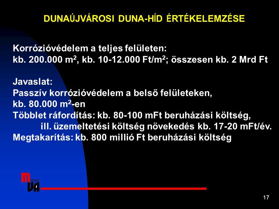 17 DUNA Ú JV Á ROSI DUNA-H Í D É RT É KELEMZ É SE Korrózióvédelem a teljes felületen: kb. 200.000 m 2, kb. 10-12.000 Ft/m 2 ; összesen kb. 2 Mrd Ft Ja