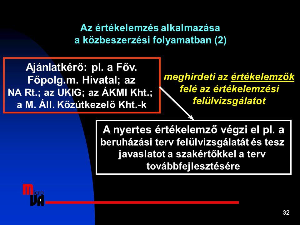 32 Ajánlatkérő: pl. a Főv. Főpolg.m. Hivatal; az NA Rt.; az UKIG; az ÁKMI Kht.; a M. Áll. Közútkezelő Kht.-k A nyertes értékelemző végzi el pl. a beru