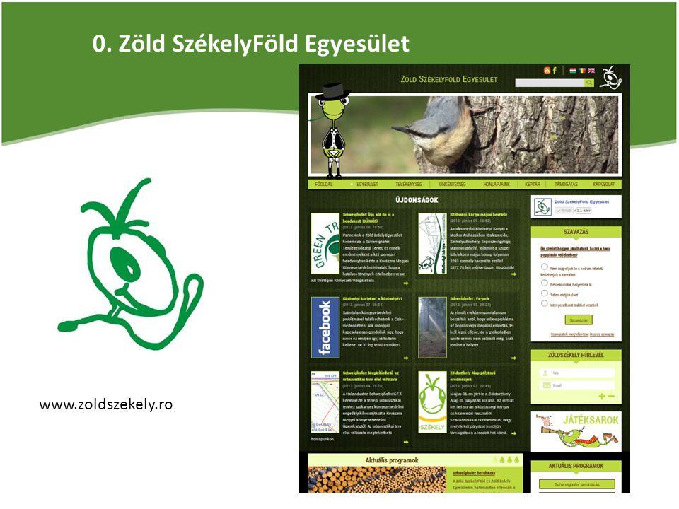 0. Zöld SzékelyFöld Egyesület www.zoldszekely.ro