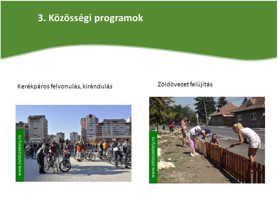 3. Közösségi programok Kerékpáros felvonulás, kirándulás Zöldövezet felújítás