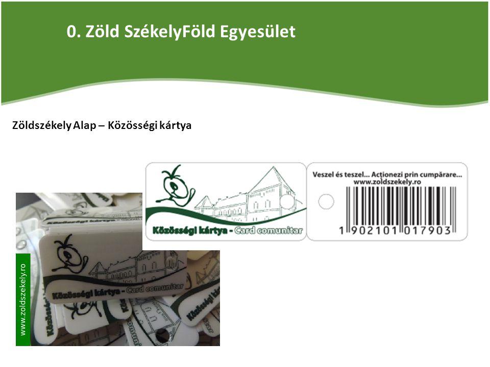 0. Zöld SzékelyFöld Egyesület Zöldszékely Alap – Közösségi kártya