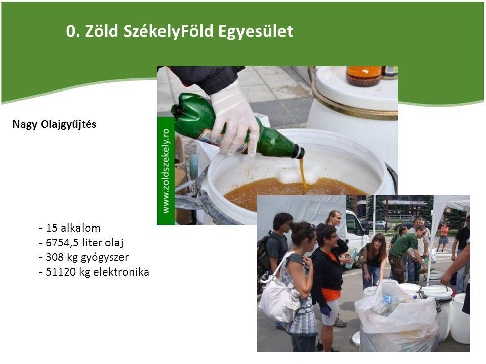 0. Zöld SzékelyFöld Egyesület Nagy Olajgyűjtés - 15 alkalom - 6754,5 liter olaj - 308 kg gyógyszer - 51120 kg elektronika