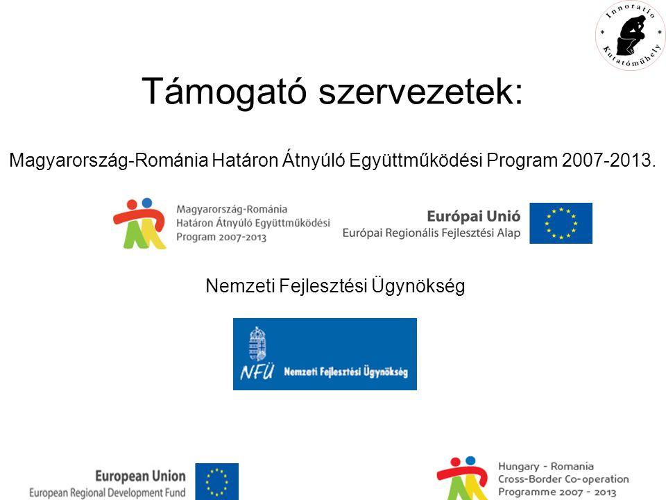 Támogató szervezetek: Nemzeti Fejlesztési Ügynökség Magyarország-Románia Határon Átnyúló Együttműködési Program 2007-2013.