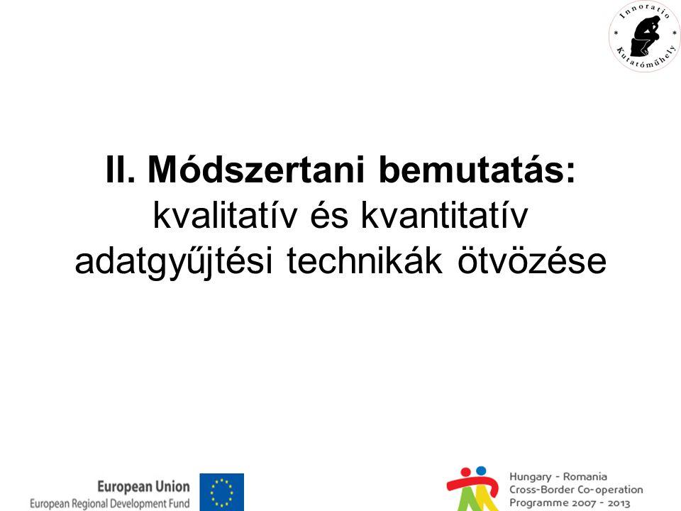 II. Módszertani bemutatás: kvalitatív és kvantitatív adatgyűjtési technikák ötvözése