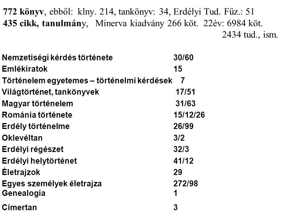 772 könyv, ebből: klny. 214, tankönyv: 34, Erdélyi Tud. Fűz.: 51 435 cikk, tanulmány, Minerva kiadvány 266 köt. 22év: 6984 köt. 2434 tud., ism. Nemzet