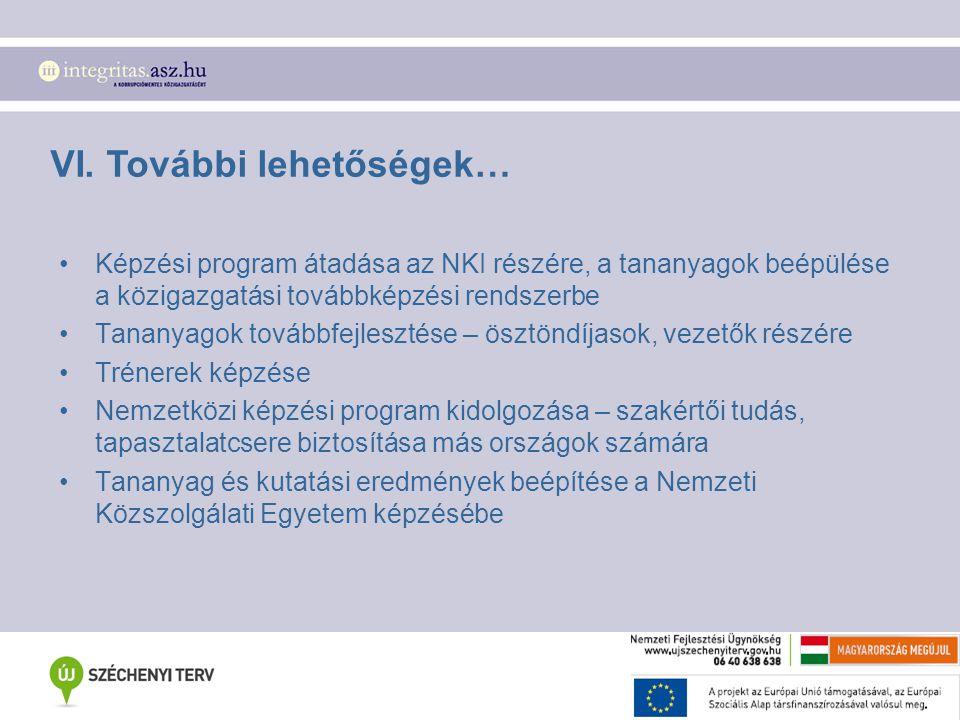 VI. További lehetőségek… Képzési program átadása az NKI részére, a tananyagok beépülése a közigazgatási továbbképzési rendszerbe Tananyagok továbbfejl