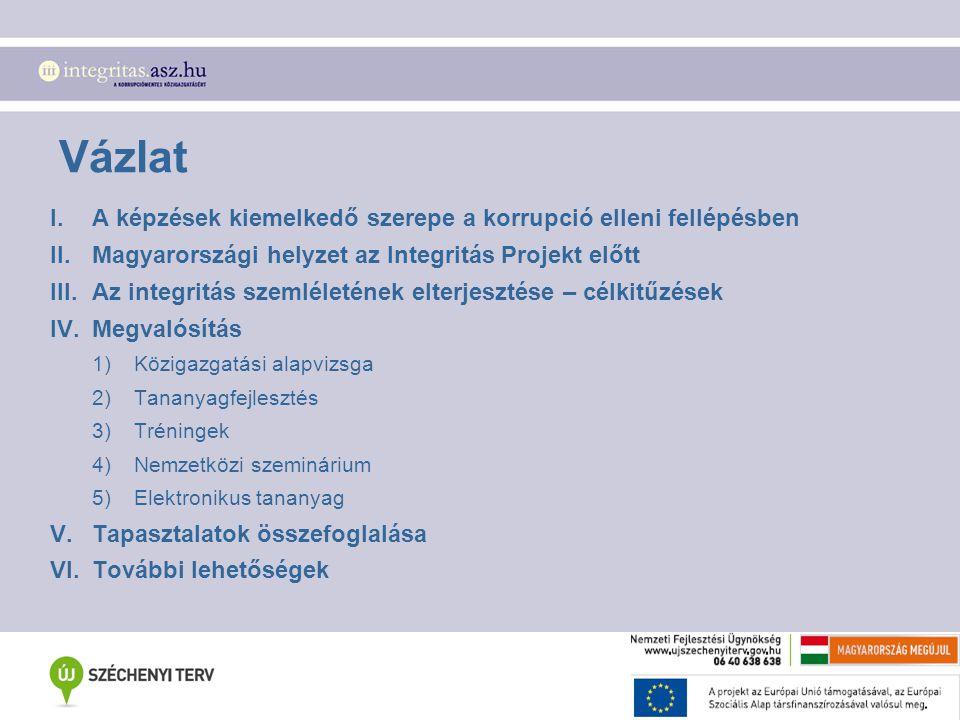 I.A képzések kiemelkedő szerepe a korrupció elleni fellépésben II.Magyarországi helyzet az Integritás Projekt előtt III.Az integritás szemléletének el