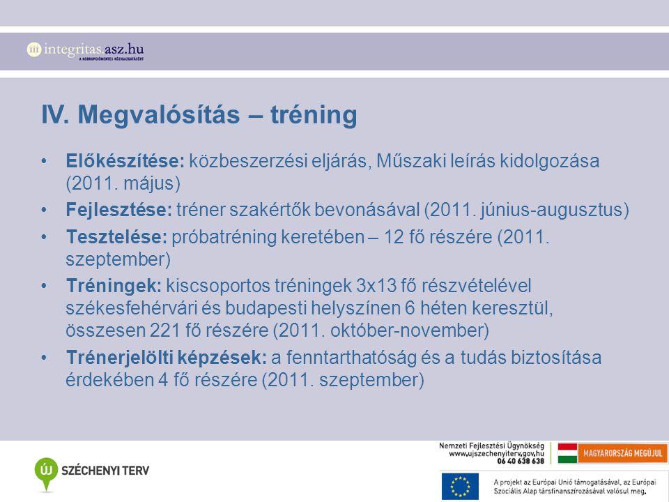 IV. Megvalósítás – tréning Előkészítése: közbeszerzési eljárás, Műszaki leírás kidolgozása (2011. május) Fejlesztése: tréner szakértők bevonásával (20