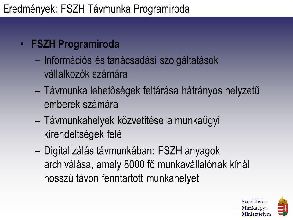 FSZH Programiroda –Információs és tanácsadási szolgáltatások vállalkozók számára –Távmunka lehetőségek feltárása hátrányos helyzetű emberek számára –Távmunkahelyek közvetítése a munkaügyi kirendeltségek felé –Digitalizálás távmunkában: FSZH anyagok archiválása, amely 8000 fő munkavállalónak kínál hosszú távon fenntartott munkahelyet Eredmények: FSZH Távmunka Programiroda Szociális és Munkaügyi Minisztérium