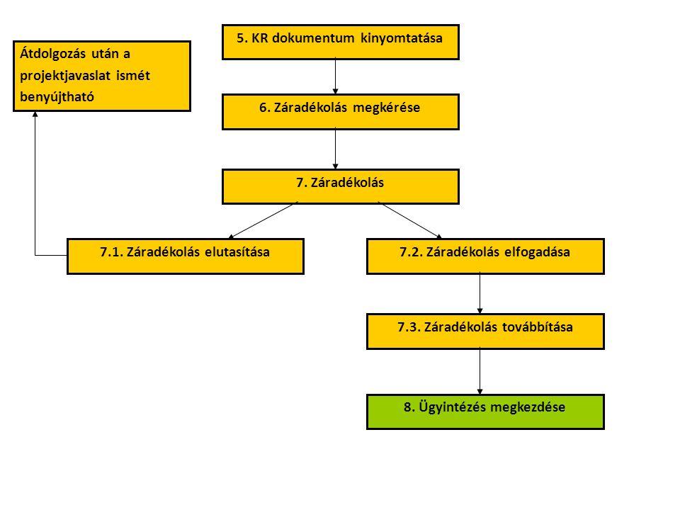 5. KR dokumentum kinyomtatása 6. Záradékolás megkérése 7.2.