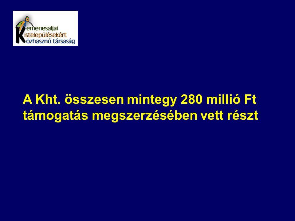 A Kht. összesen mintegy 280 millió Ft támogatás megszerzésében vett részt