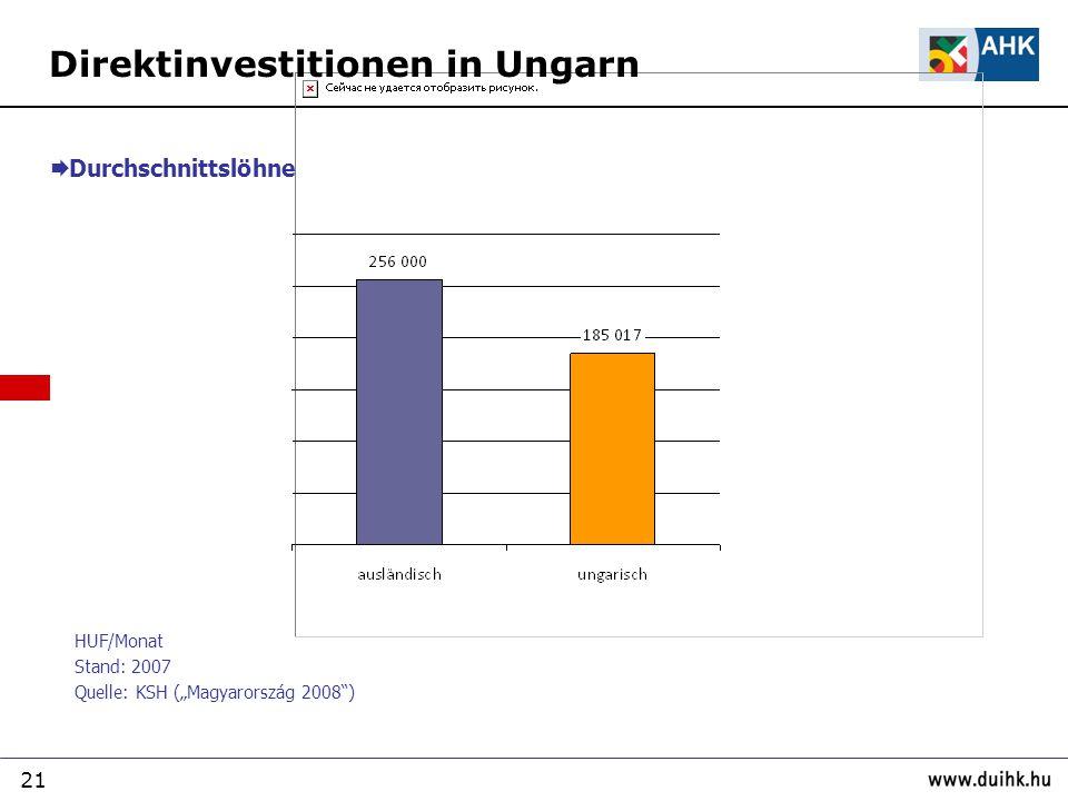 """21 HUF/Monat Stand: 2007 Quelle: KSH (""""Magyarország 2008 )  Durchschnittslöhne Direktinvestitionen in Ungarn"""
