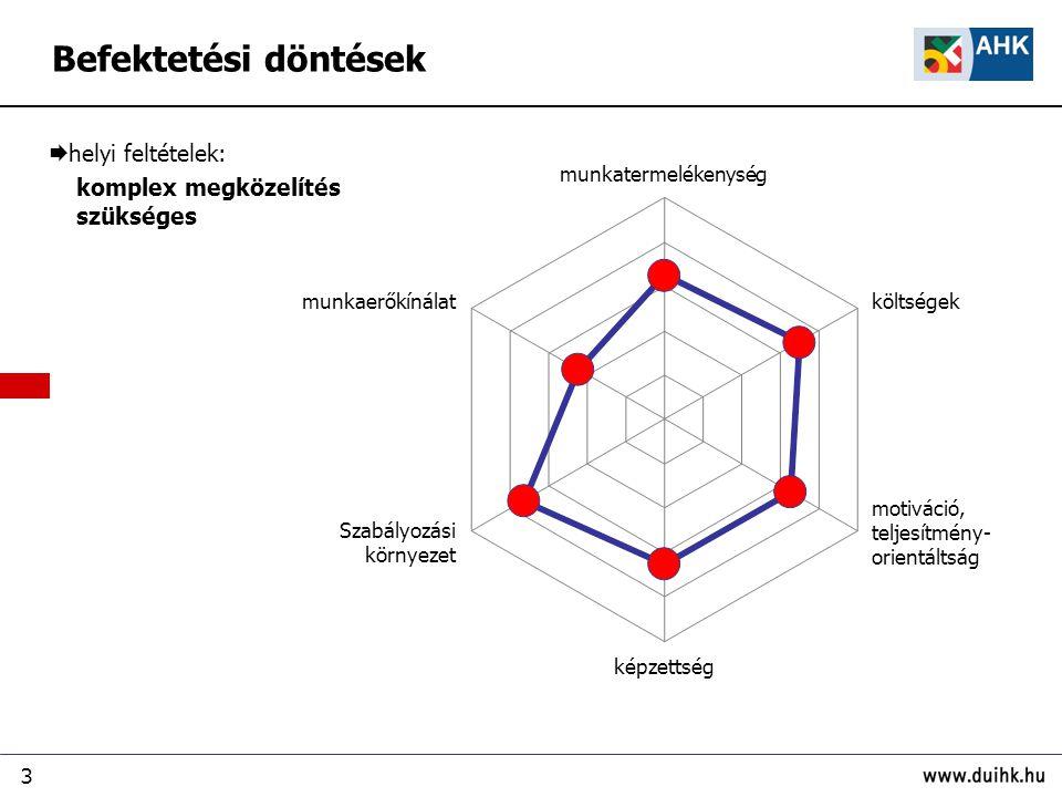 3  helyi feltételek: komplex megközelítés szükséges Szabályozási környezet munkatermelékenység költségek motiváció, teljesítmény- orientáltság képzettség munkaerőkínálat Befektetési döntések
