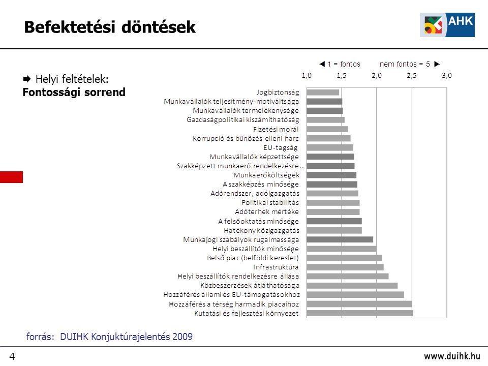 15 Minimálbérek Európában 2009.1. félév forrás: Eurostat  minimálbér: közép-keleteurópában kb.