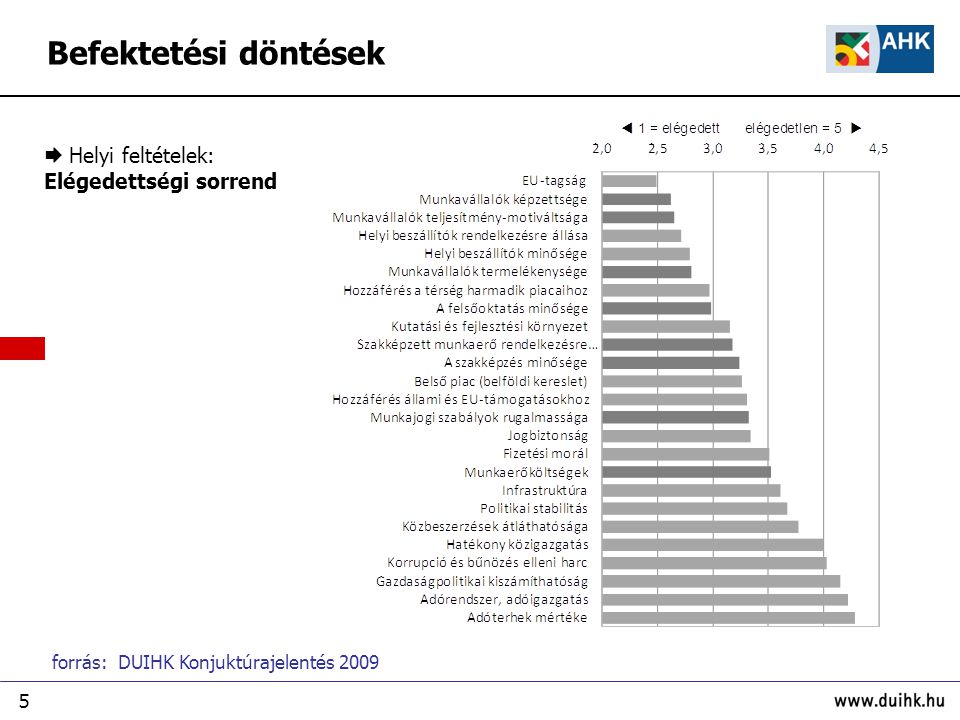 5 forrás: DUIHK Konjuktúrajelentés 2009  Helyi feltételek: Elégedettségi sorrend Befektetési döntések