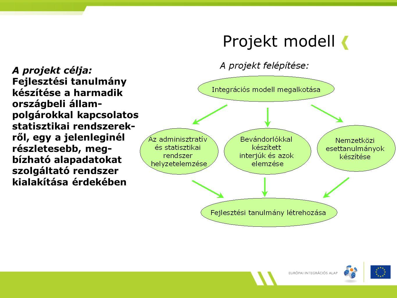 Projekt modell A projekt célja: Fejlesztési tanulmány készítése a harmadik országbeli állam- polgárokkal kapcsolatos statisztikai rendszerek- ről, egy a jelenleginél részletesebb, meg- bízható alapadatokat szolgáltató rendszer kialakítása érdekében