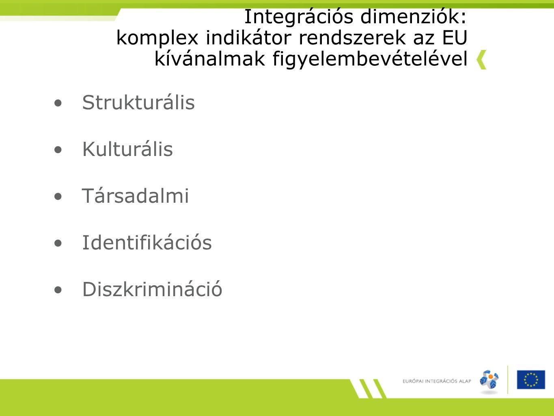 Integrációs dimenziók: komplex indikátor rendszerek az EU kívánalmak figyelembevételével Strukturális Kulturális Társadalmi Identifikációs Diszkrimináció