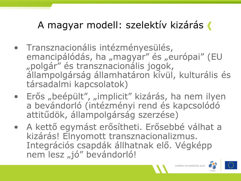 """A magyar modell: szelektív kizárás Transznacionális intézményesülés, emancipálódás, ha """"magyar és """"európai (EU """"polgár és transznacionális jogok, állampolgárság államhatáron kívül, kulturális és társadalmi kapcsolatok) Erős """"beépült , """"implicit kizárás, ha nem ilyen a bevándorló (intézményi rend és kapcsolódó attitűdök, állampolgárság szerzése) A kettő egymást erősítheti."""