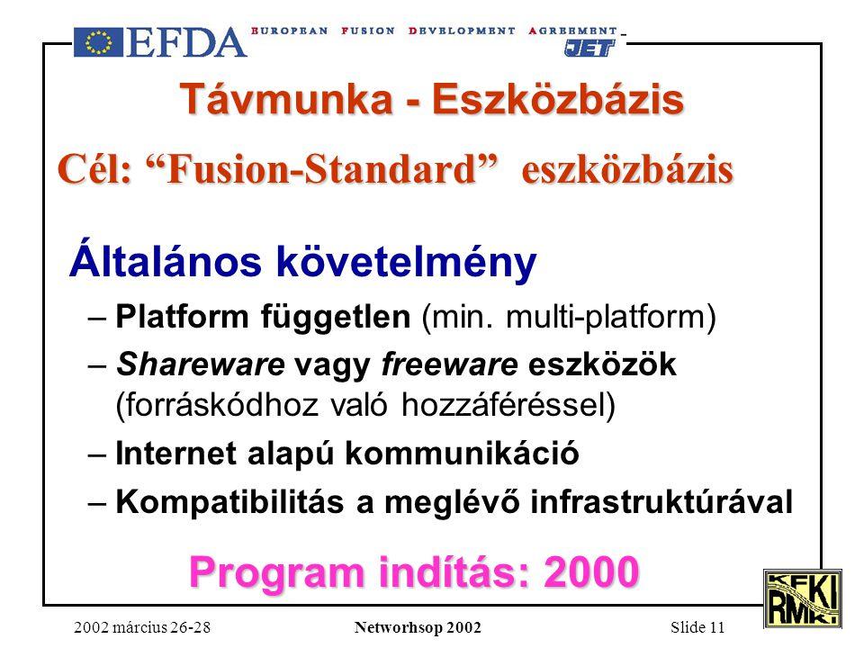 2002 március 26-28Networhsop 2002Slide 11 Távmunka - Eszközbázis Cél: Fusion-Standard eszközbázis Cél: Fusion-Standard eszközbázis Általános követelmény –Platform független (min.