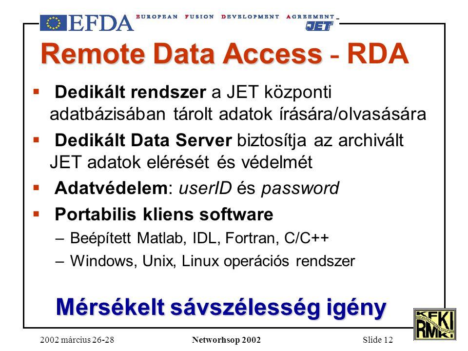 2002 március 26-28Networhsop 2002Slide 12 Remote Data Access Remote Data Access - RDA  Dedikált rendszer a JET központi adatbázisában tárolt adatok írására/olvasására  Dedikált Data Server biztosítja az archivált JET adatok elérését és védelmét  Adatvédelem: userID és password  Portabilis kliens software –Beépített Matlab, IDL, Fortran, C/C++ –Windows, Unix, Linux operációs rendszer Mérsékelt sávszélesség igény