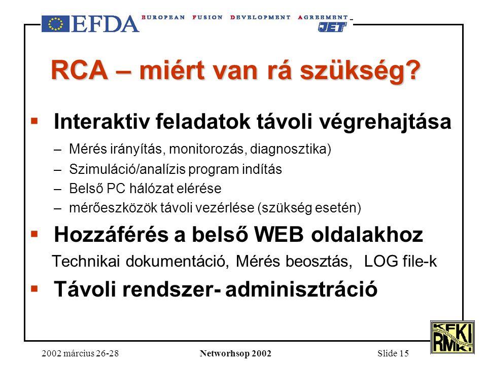 2002 március 26-28Networhsop 2002Slide 15 RCA – miért van rá szükség.