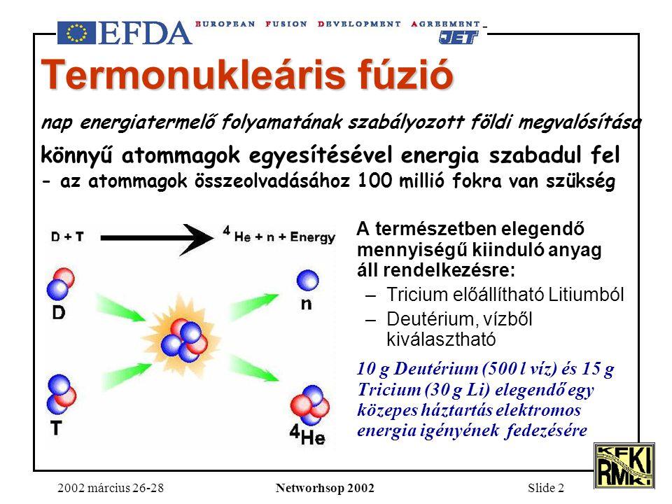 2002 március 26-28Networhsop 2002Slide 2 Termonukleáris fúzió A természetben elegendő mennyiségű kiinduló anyag áll rendelkezésre: –Tricium előállítható Litiumból –Deutérium, vízből kiválasztható 10 g Deutérium (500 l víz) és 15 g Tricium (30 g Li) elegendő egy közepes háztartás elektromos energia igényének fedezésére nap energiatermelő folyamatának szabályozott földi megvalósítása könnyű atommagok egyesítésével energia szabadul fel - az atommagok összeolvadásához 100 millió fokra van szükség