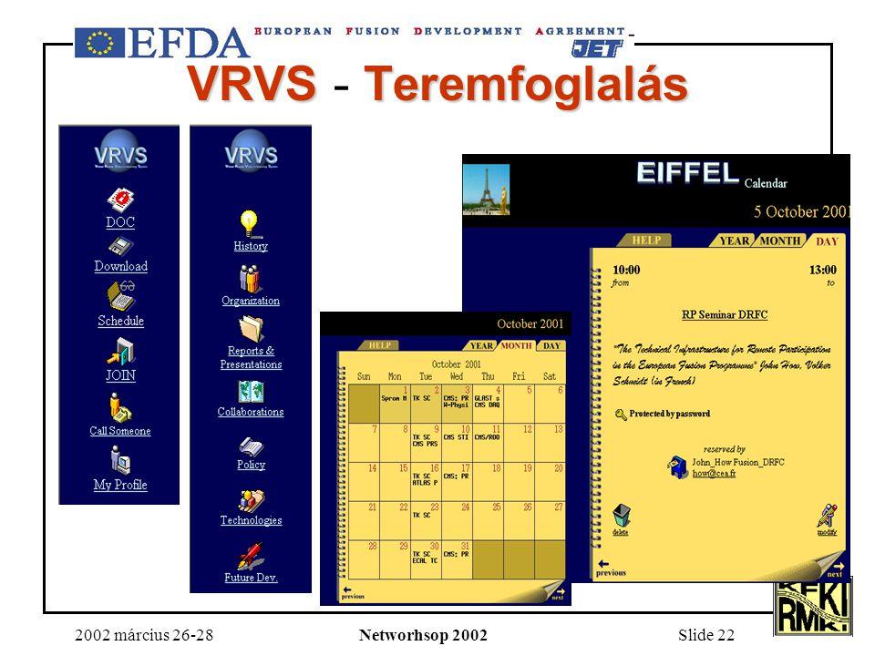2002 március 26-28Networhsop 2002Slide 22 VRVSTeremfoglalás VRVS - Teremfoglalás