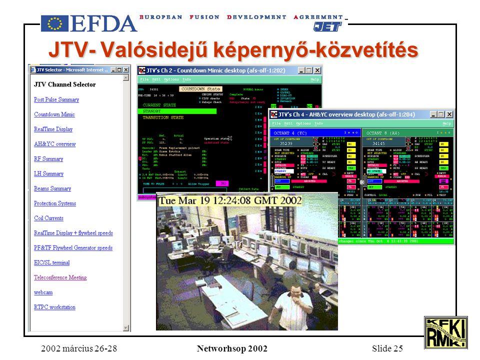 2002 március 26-28Networhsop 2002Slide 25 JTV- Valósidejű képernyő-közvetítés